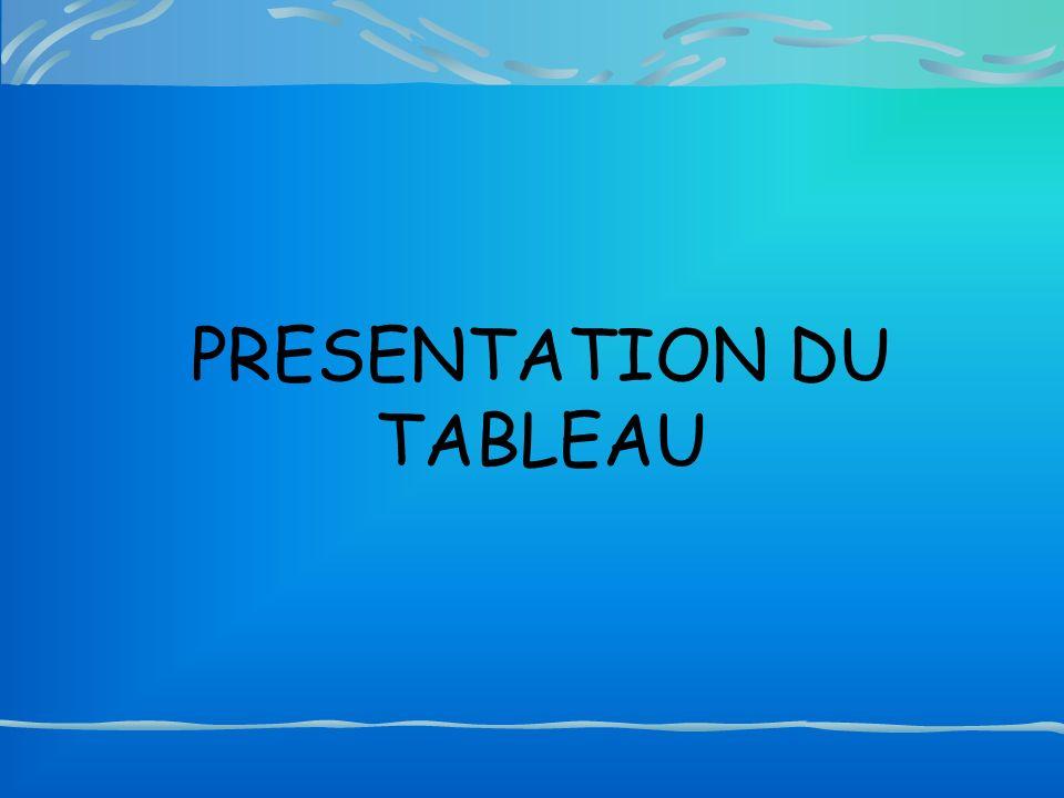 PRESENTATION DU TABLEAU