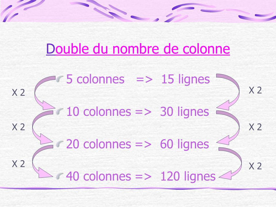 Double du nombre de colonne