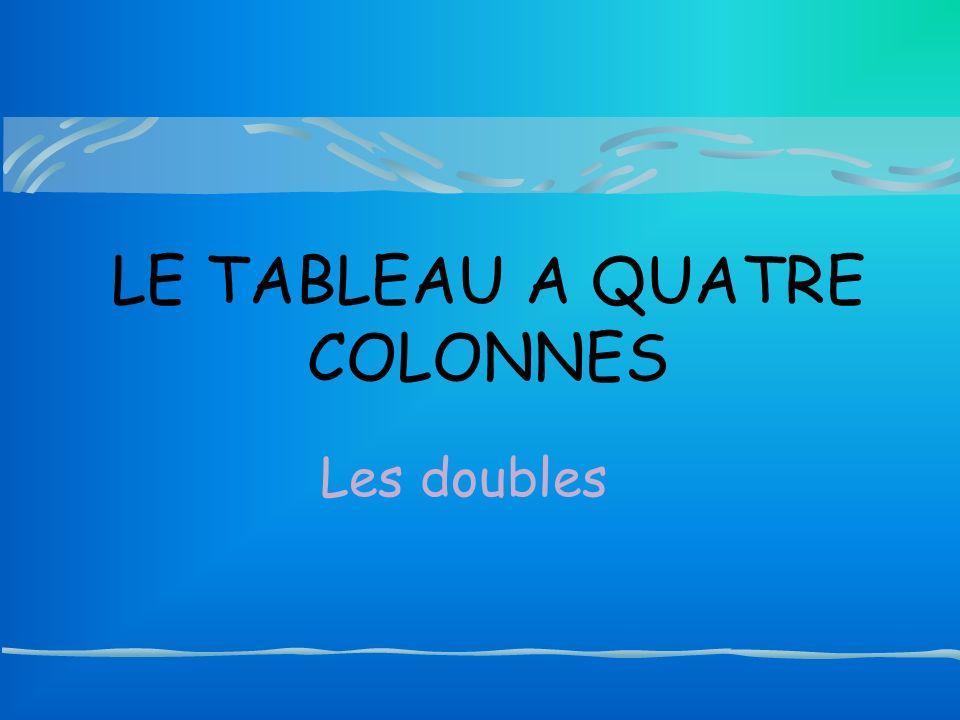 LE TABLEAU A QUATRE COLONNES