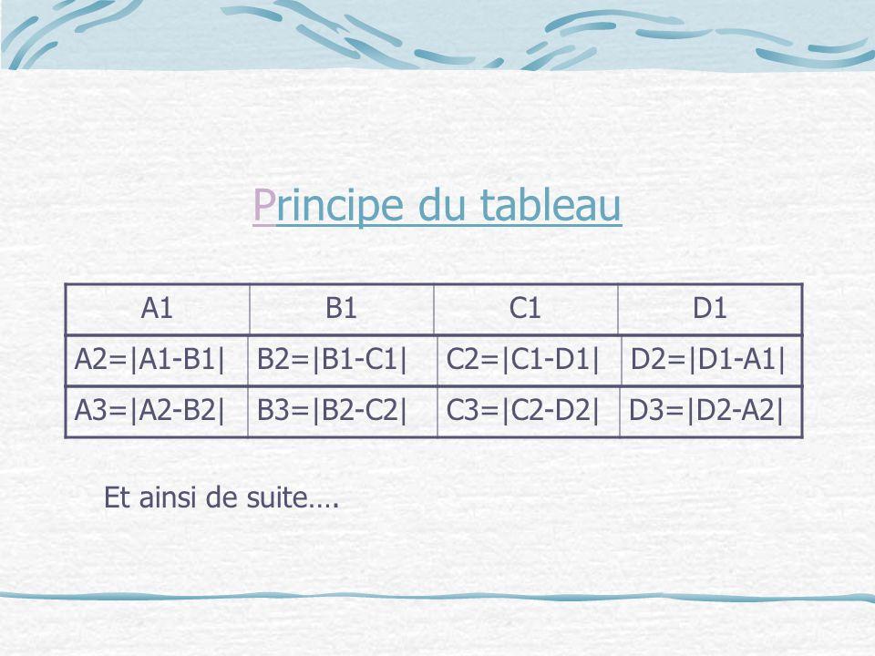Principe du tableau A1 B1 C1 D1 A2=|A1-B1| B2=|B1-C1| C2=|C1-D1|