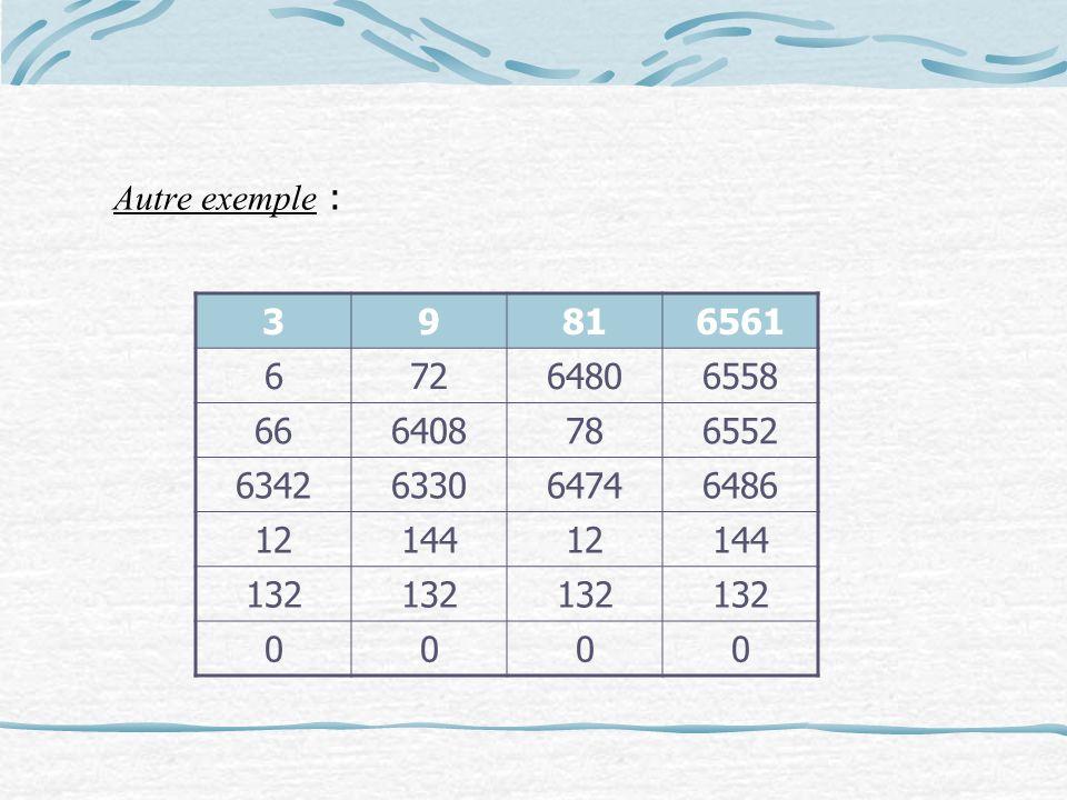 Autre exemple : 3 9 81 6561 6 72 6480 6558 66 6408 78 6552 6342 6330 6474 6486 12 144 132