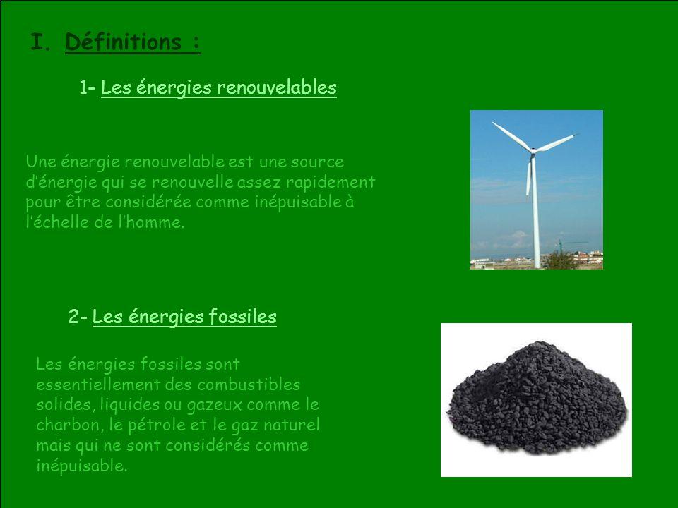 Définitions : 1- Les énergies renouvelables 2- Les énergies fossiles
