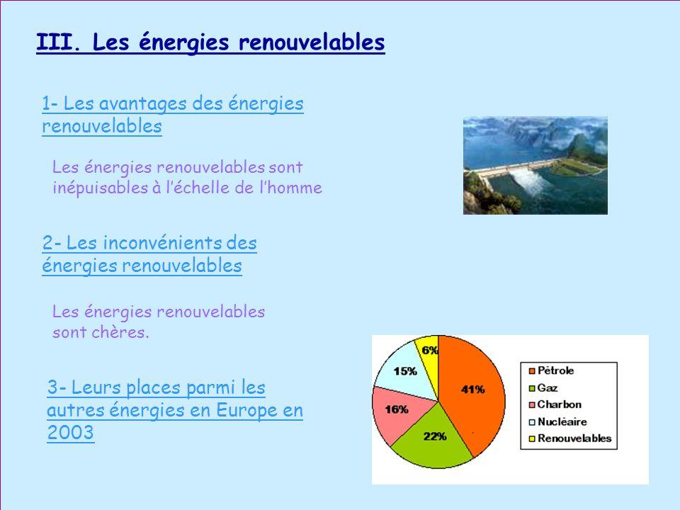 III. Les énergies renouvelables