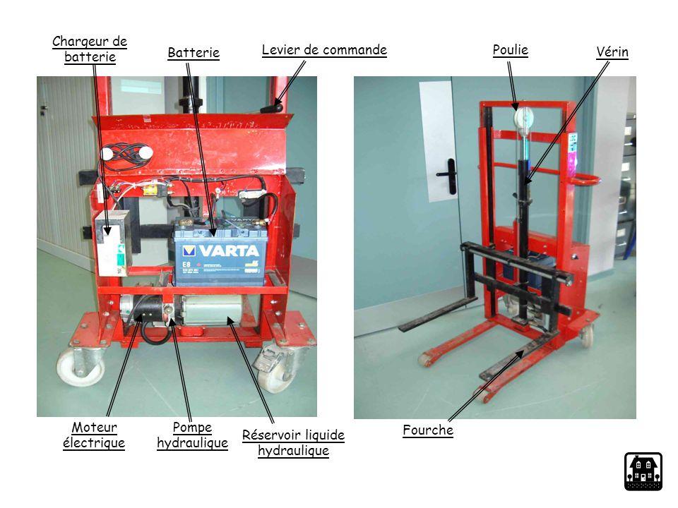 Réservoir liquide hydraulique