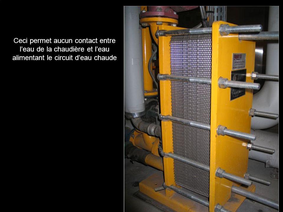 Ceci permet aucun contact entre l'eau de la chaudière et l'eau alimentant le circuit d'eau chaude