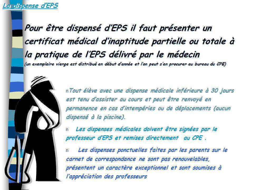 La dispense d'EPS