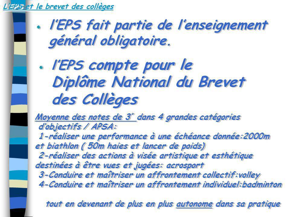 L'EPS et le brevet des collèges