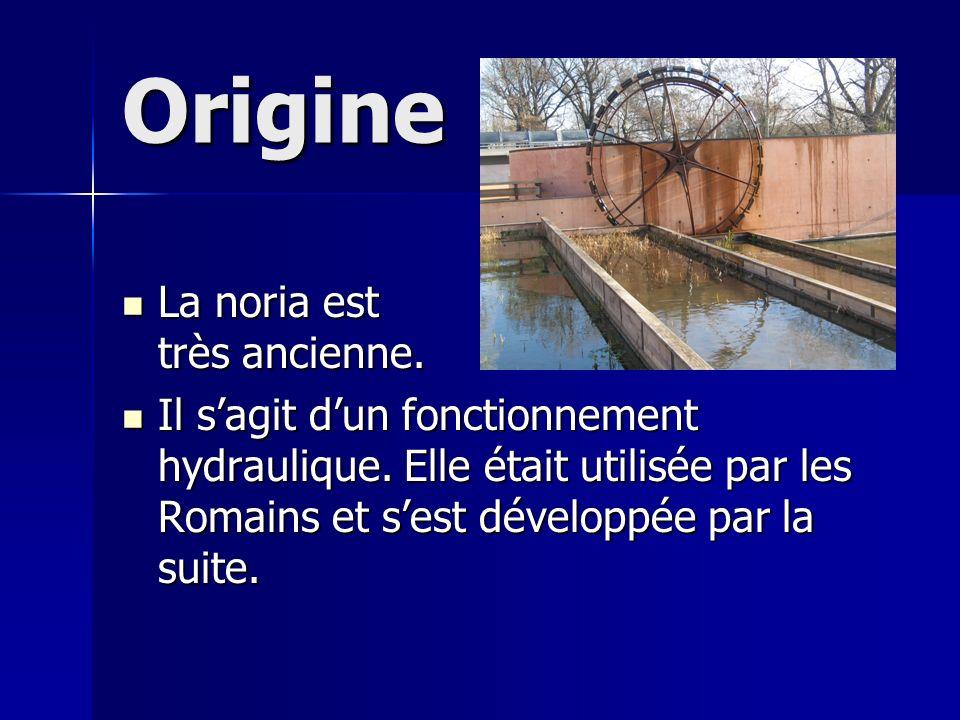 Origine La noria est très ancienne.
