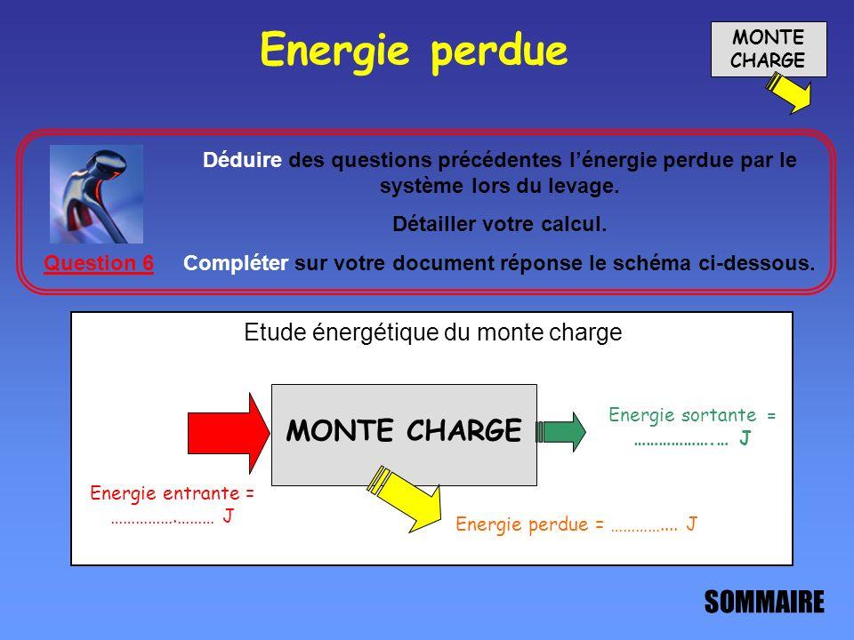 Energie perdue MONTE CHARGE SOMMAIRE Etude énergétique du monte charge