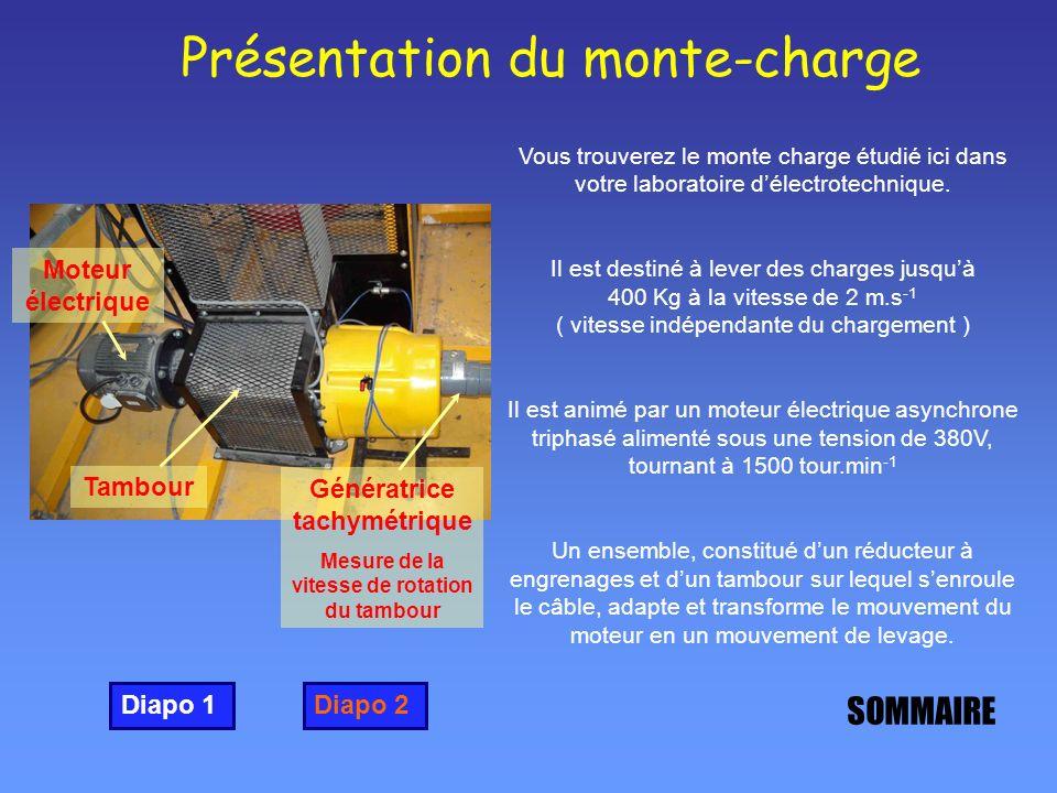 Génératrice tachymétrique Mesure de la vitesse de rotation du tambour