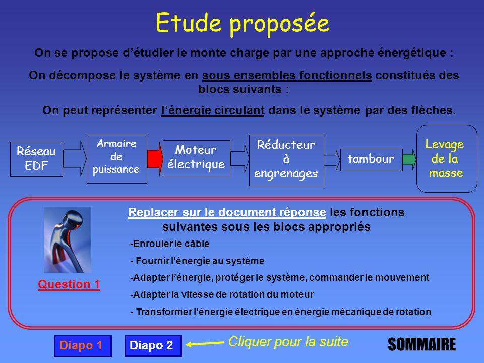 On se propose d'étudier le monte charge par une approche énergétique :