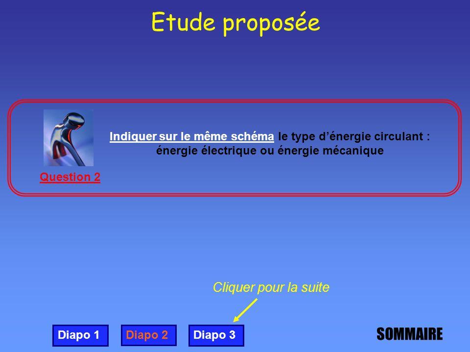 Etude proposée SOMMAIRE Cliquer pour la suite Question 2