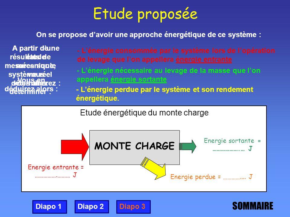 Etude proposée MONTE CHARGE SOMMAIRE Etude énergétique du monte charge