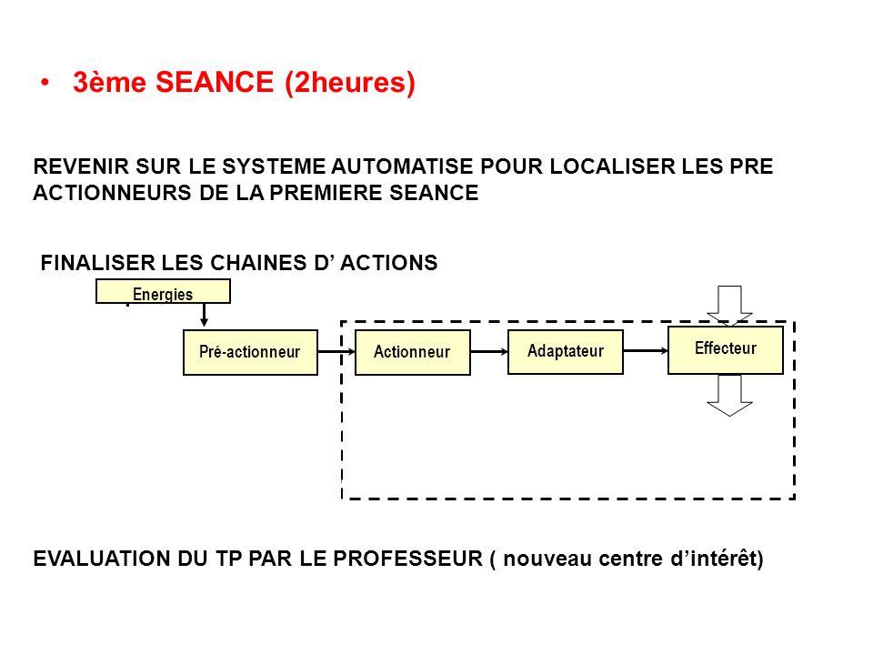 3ème SEANCE (2heures) REVENIR SUR LE SYSTEME AUTOMATISE POUR LOCALISER LES PRE ACTIONNEURS DE LA PREMIERE SEANCE.