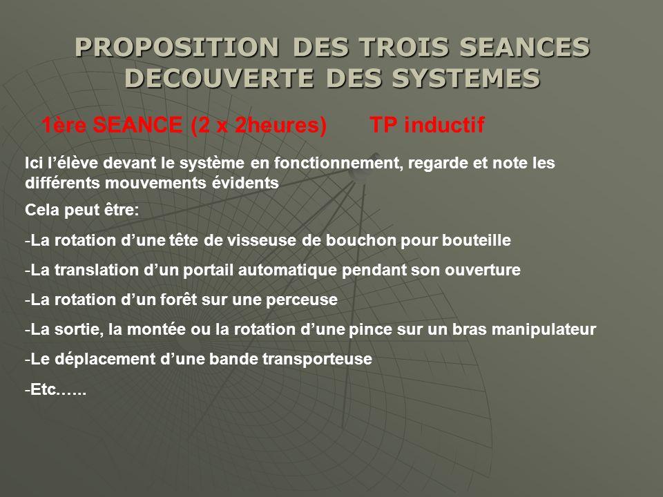 PROPOSITION DES TROIS SEANCES DECOUVERTE DES SYSTEMES