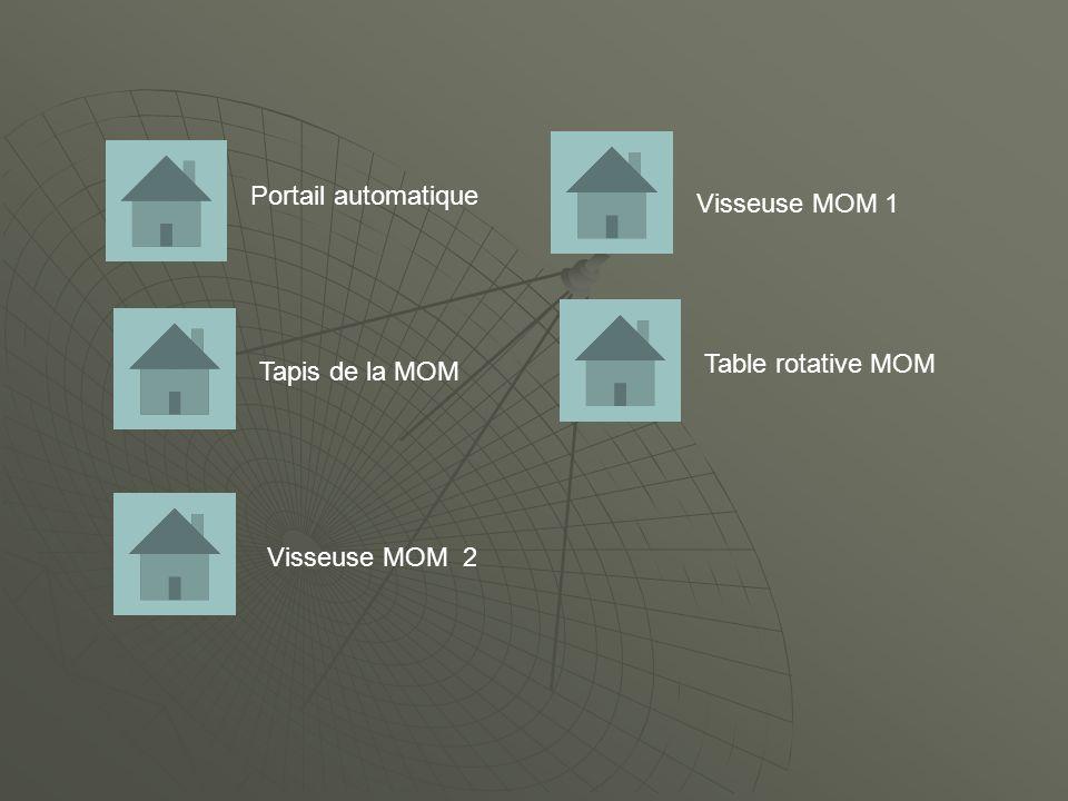 Portail automatique Visseuse MOM 1 Table rotative MOM Tapis de la MOM Visseuse MOM 2