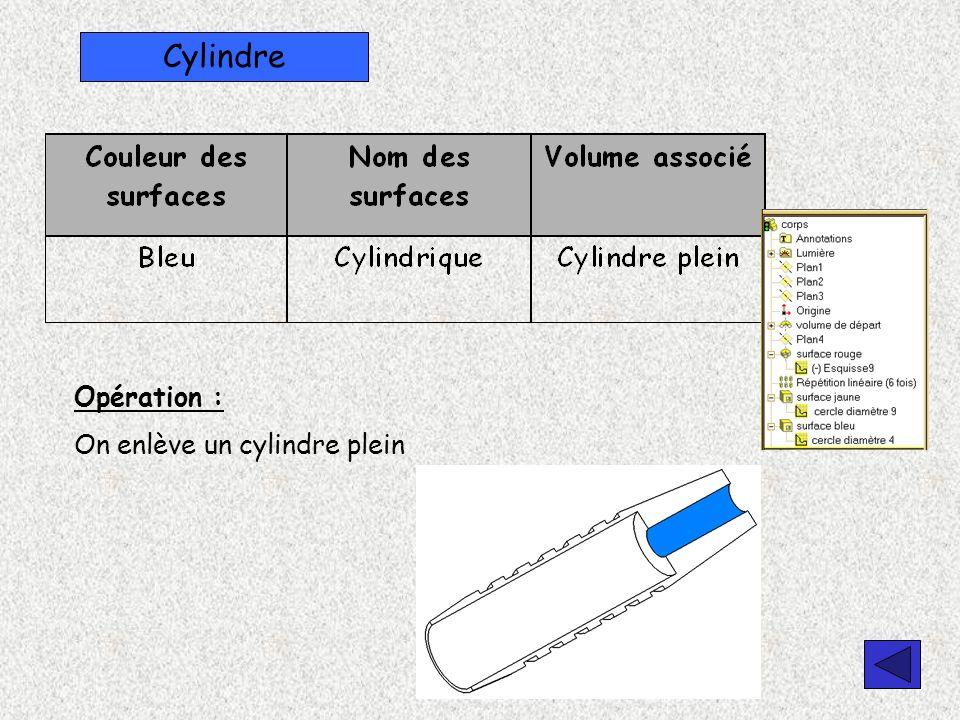 Cylindre Opération : On enlève un cylindre plein