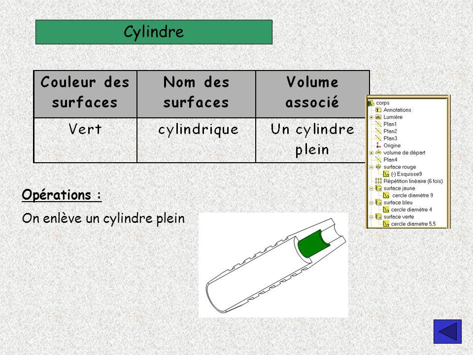 Cylindre Opérations : On enlève un cylindre plein