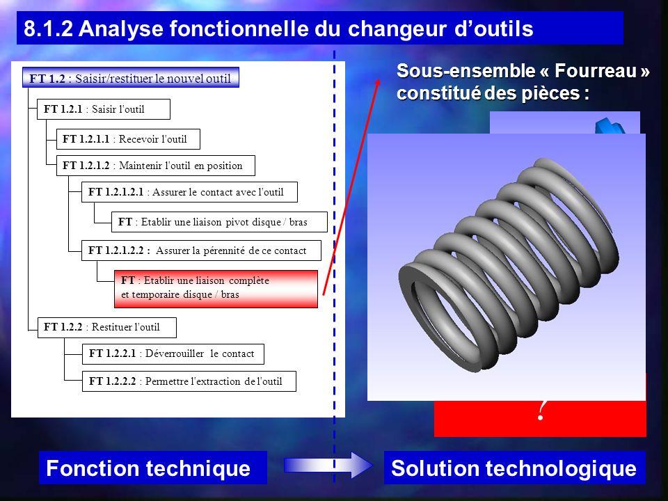+ + 8.1.2 Analyse fonctionnelle du changeur d'outils
