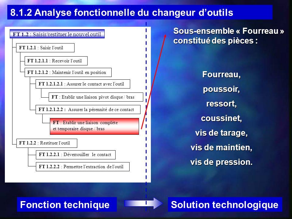 8.1.2 Analyse fonctionnelle du changeur d'outils