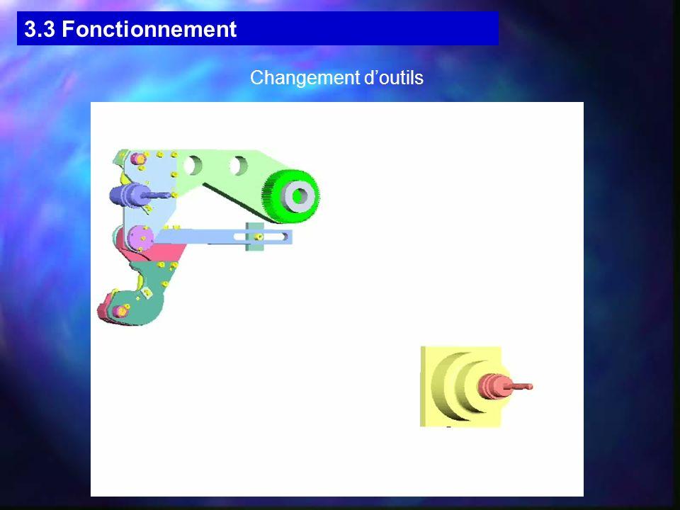3.3 Fonctionnement Changement d'outils