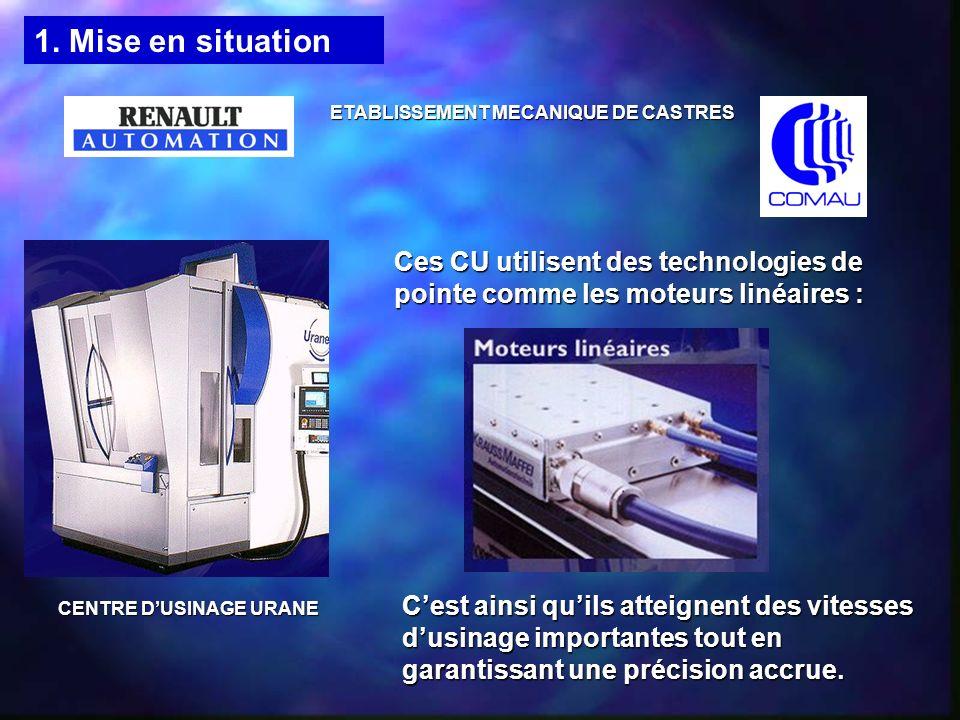 1. Mise en situation ETABLISSEMENT MECANIQUE DE CASTRES. Ces CU utilisent des technologies de pointe comme les moteurs linéaires :