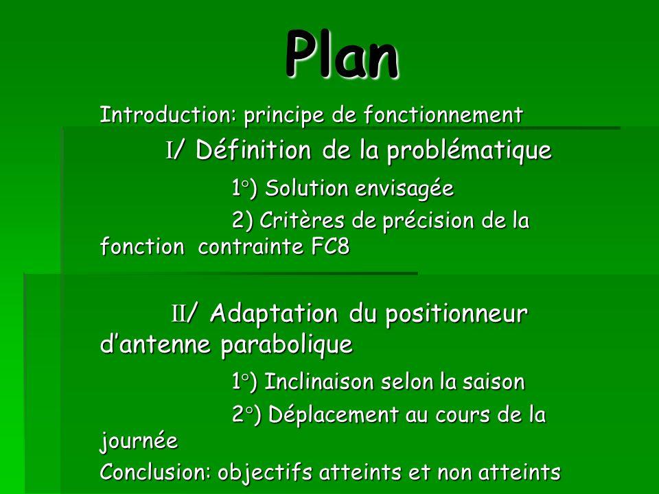 Plan I/ Définition de la problématique 1°) Solution envisagée