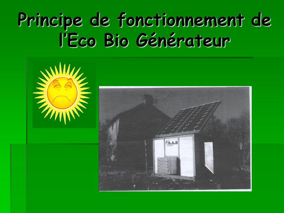 Principe de fonctionnement de l'Eco Bio Générateur