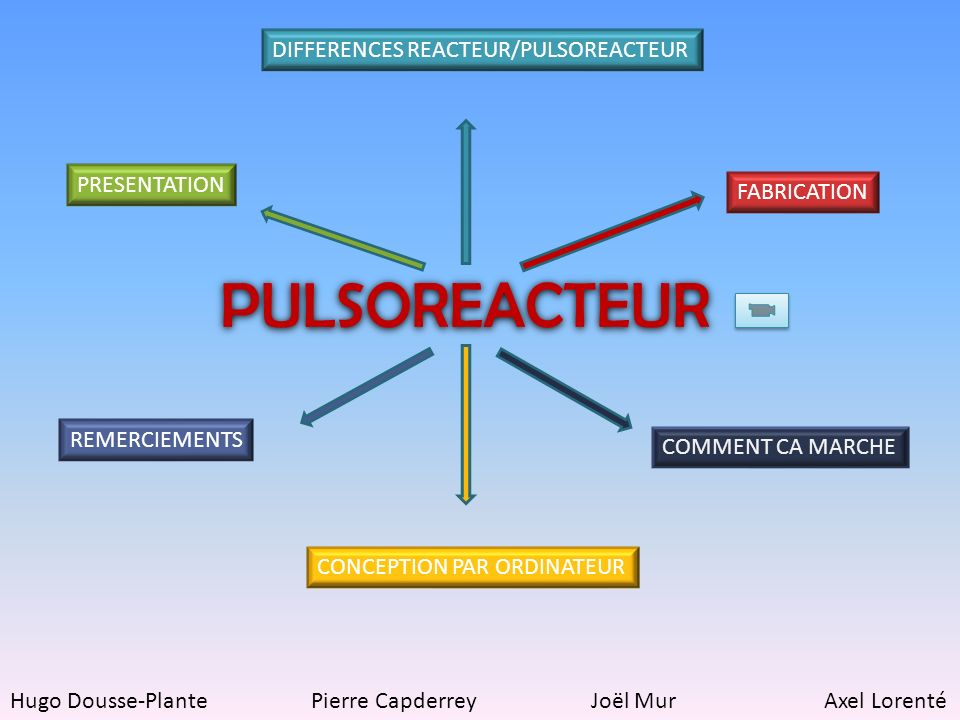 PULSOREACTEUR DIFFERENCES REACTEUR/PULSOREACTEUR PRESENTATION
