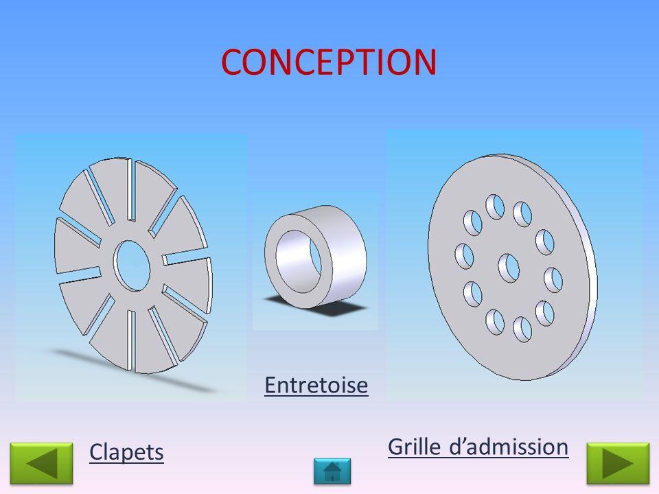 CONCEPTION Entretoise Grille d'admission Clapets