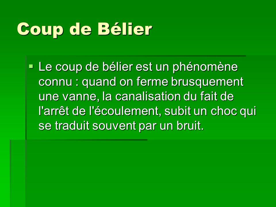 Coup de Bélier