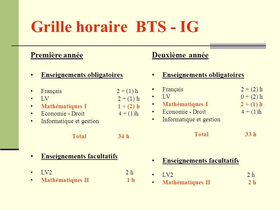 Grille horaire BTS - IG Première année Deuxième année