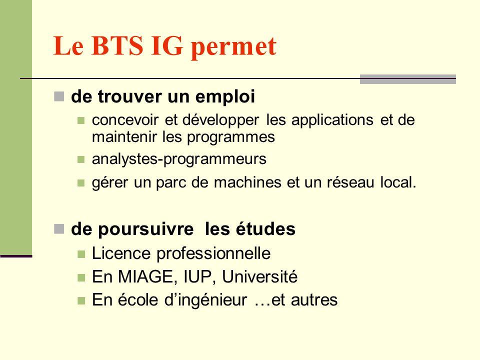 Le BTS IG permet de trouver un emploi de poursuivre les études