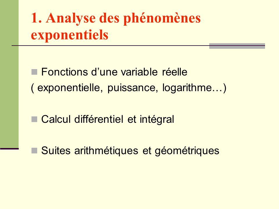 1. Analyse des phénomènes exponentiels