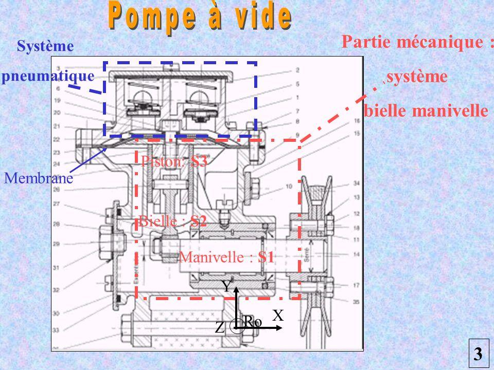 Pompe à vide Partie mécanique : système bielle manivelle 3 Système