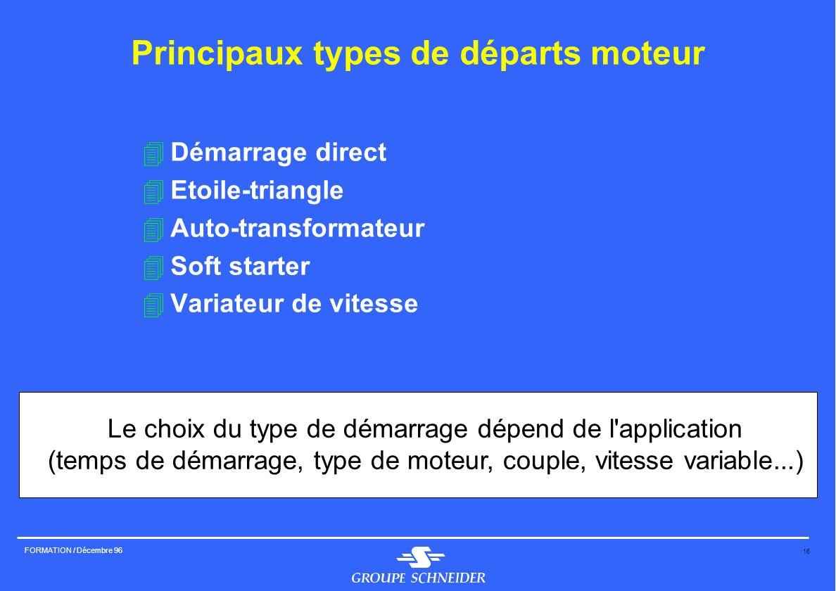 Principaux types de départs moteur