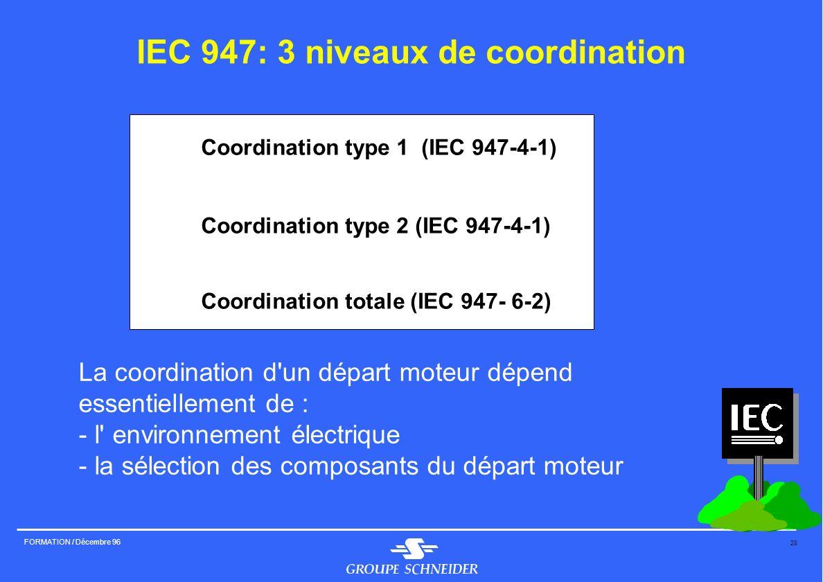 IEC 947: 3 niveaux de coordination