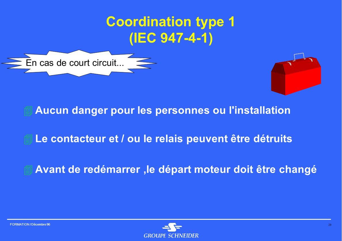 Coordination type 1 (IEC 947-4-1)