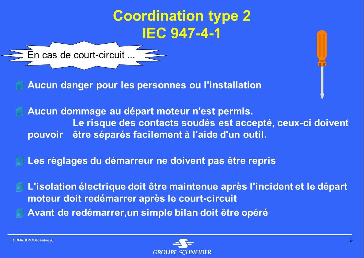 Coordination type 2 IEC 947-4-1