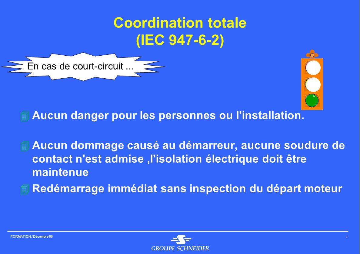 Coordination totale (IEC 947-6-2)
