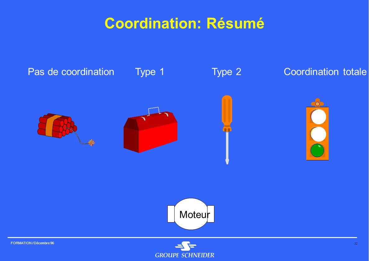 Coordination: Résumé Pas de coordination Type 1 Type 2