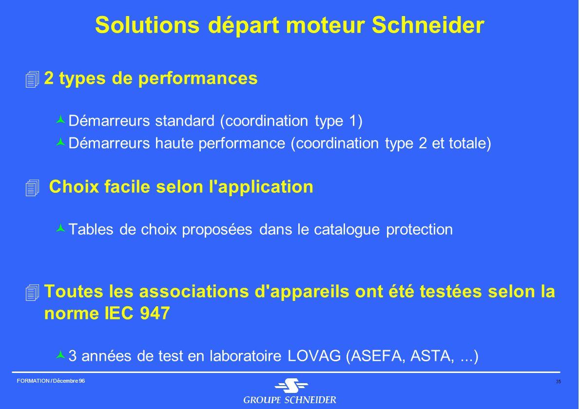 Solutions départ moteur Schneider