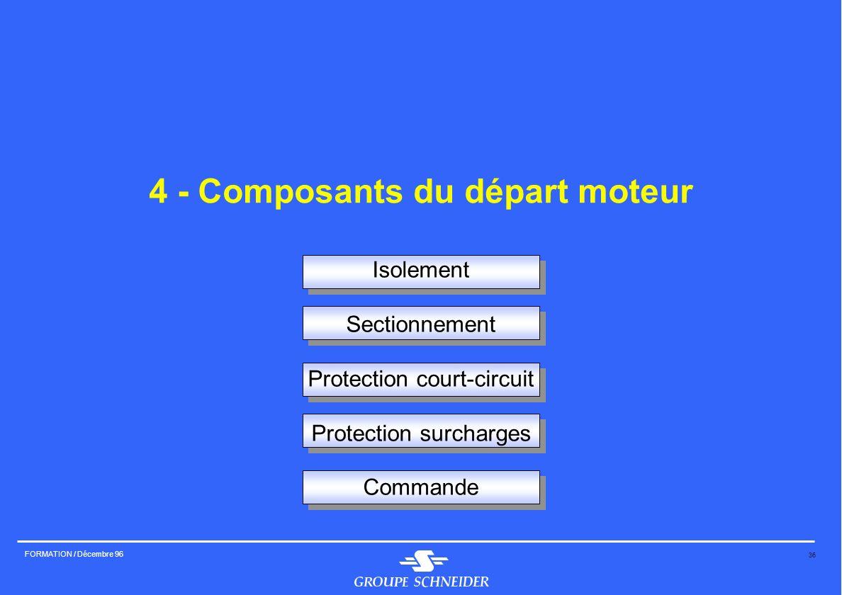 4 - Composants du départ moteur