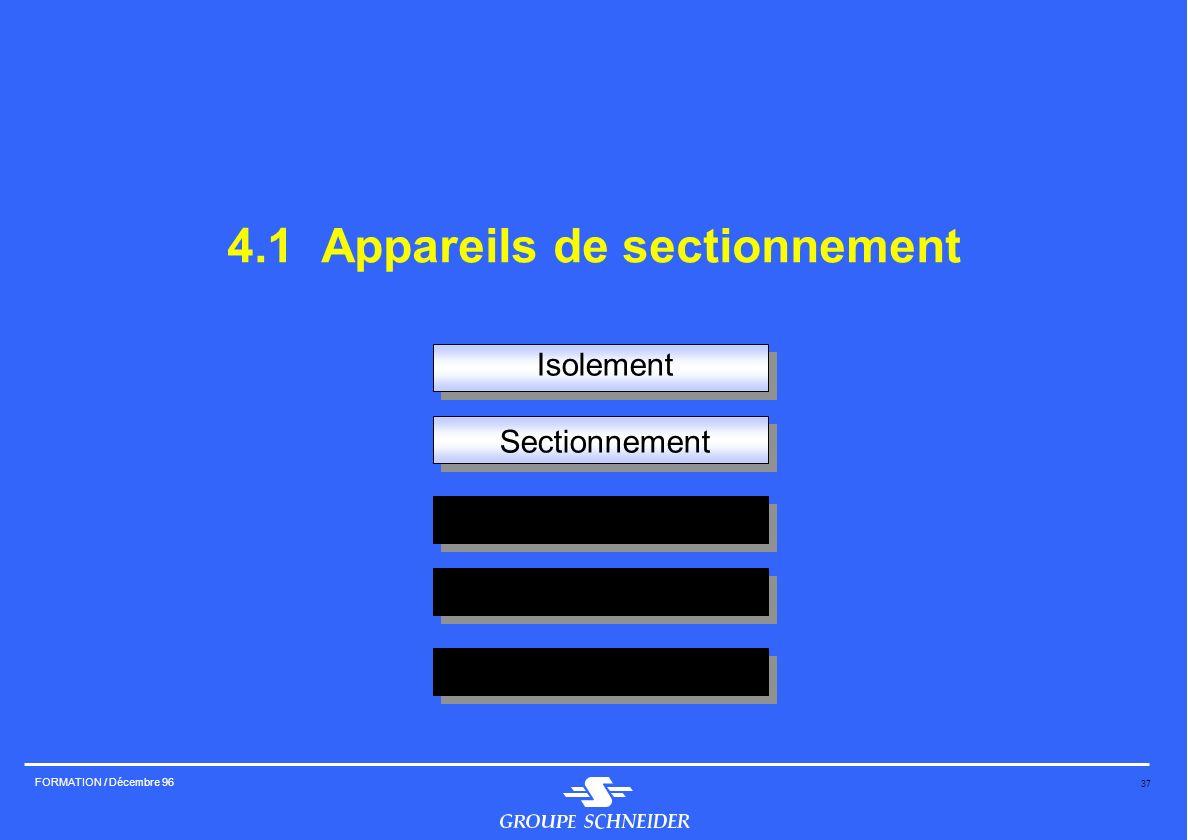 4.1 Appareils de sectionnement