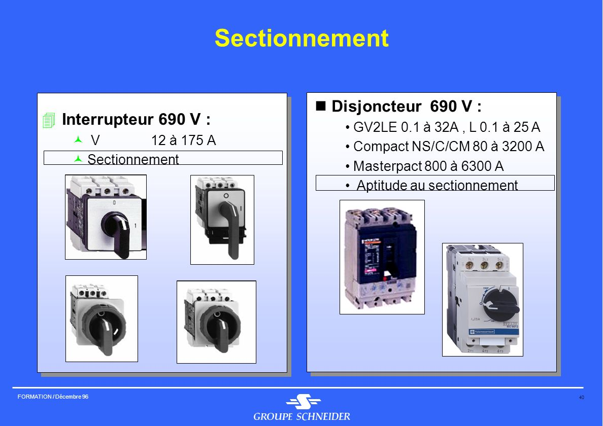 Sectionnement Disjoncteur 690 V : Interrupteur 690 V :