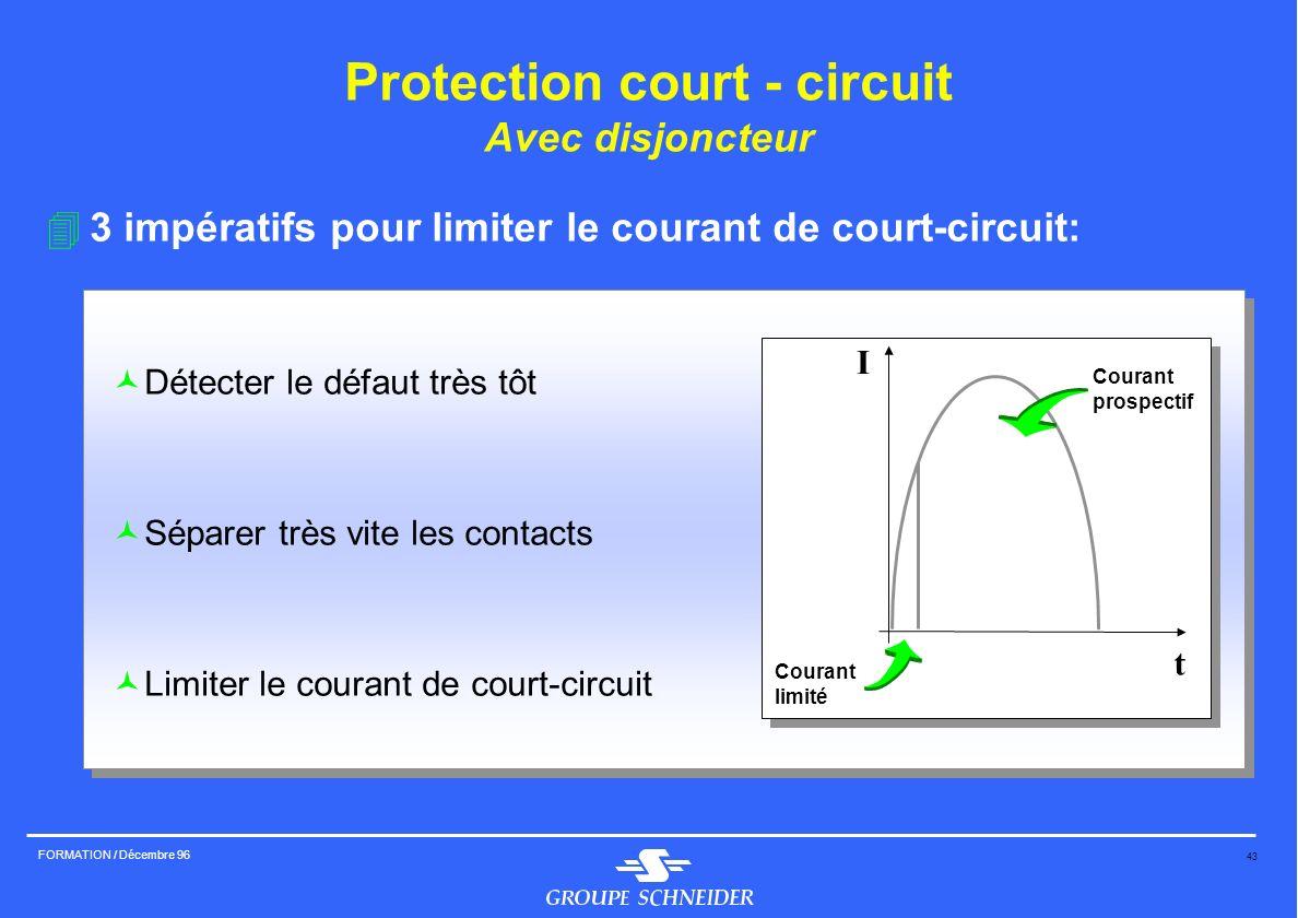 Protection court - circuit Avec disjoncteur