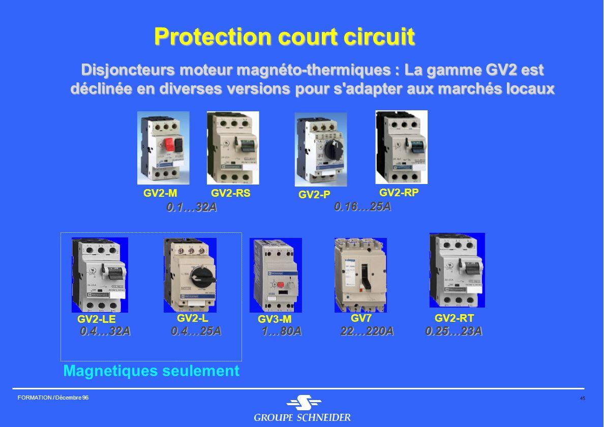 Protection court circuit Magnetiques seulement