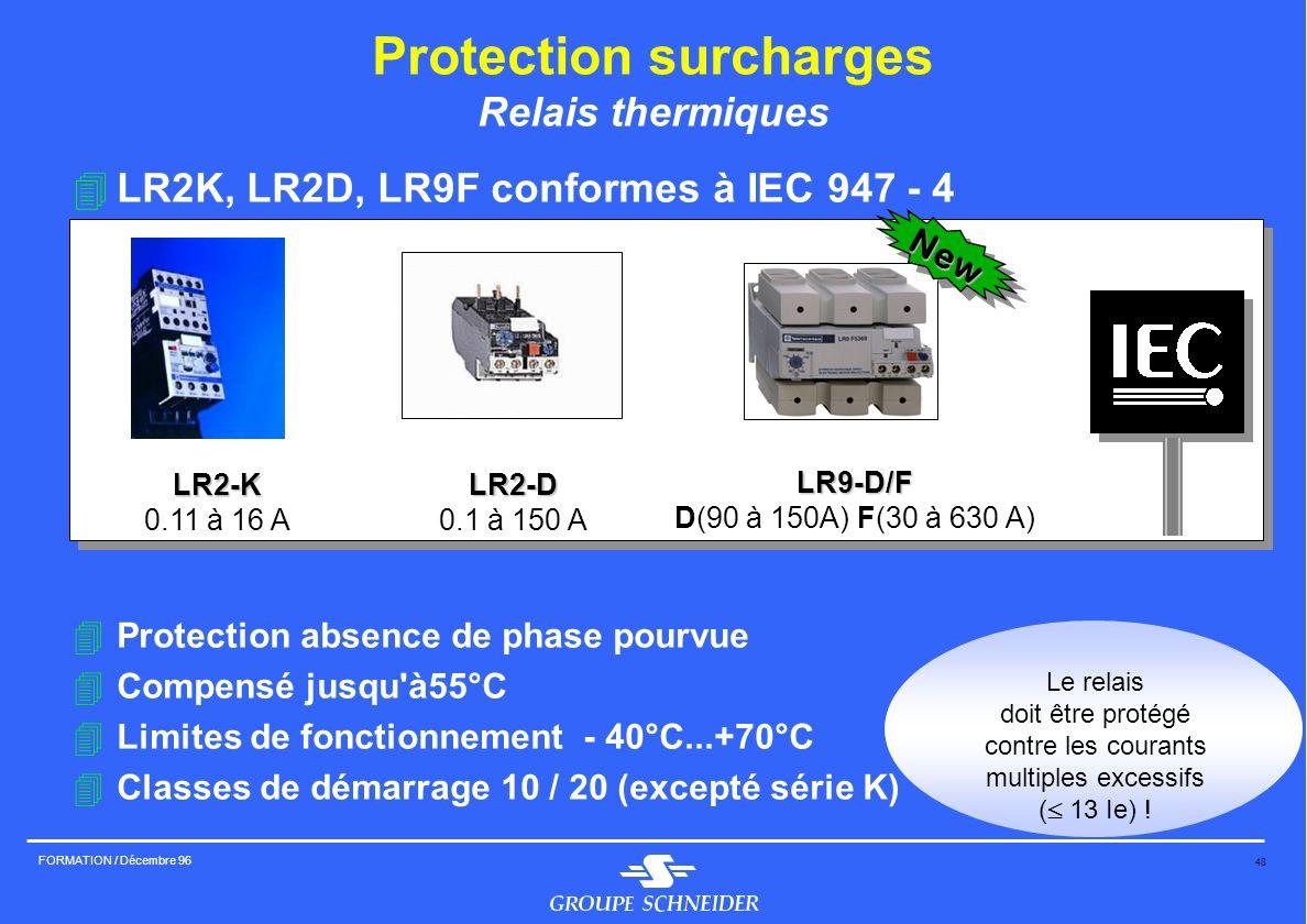 Protection surcharges Relais thermiques