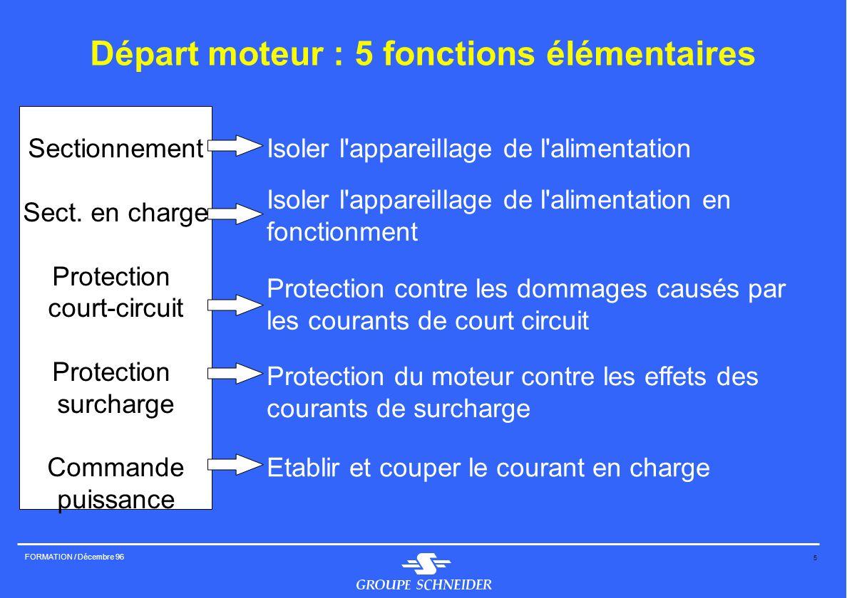 Départ moteur : 5 fonctions élémentaires