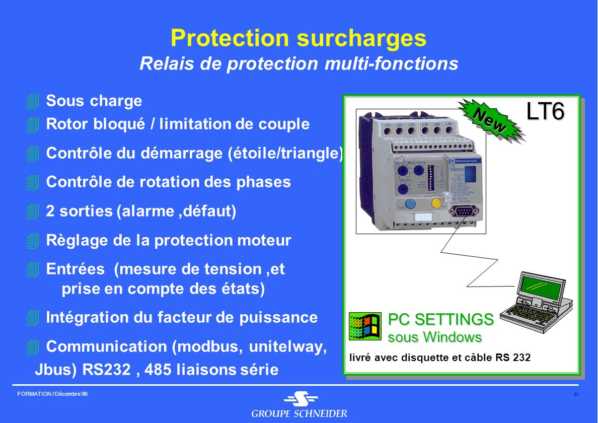 Protection surcharges Relais de protection multi-fonctions